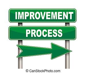 processus, amélioration, vert, panneaux signalisations