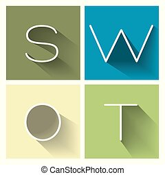 processus, analyse, business, swot