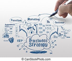 processus,  Business, stratégie