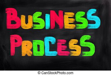 processus, concept, business