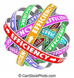 processus, consistent, système, efficacité, performance, procédure, cycle