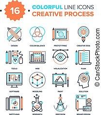 processus, créatif