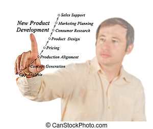 processus, développement, produit, nouveau