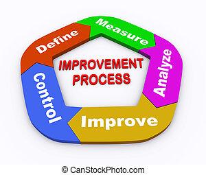 processus, diagramme, amélioration, flèche, cercle, 3d