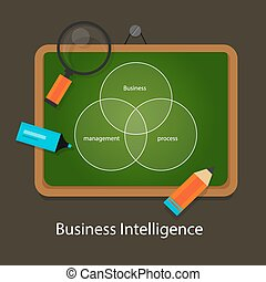processus, intelligence, concept, gestion, business