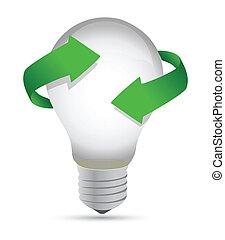 processus, lightbulb, concept, idées