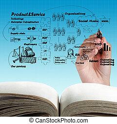 processus, livre, ouvert, business, vide