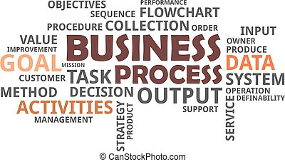 processus, mot, -, nuage, business