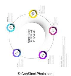 processus, planification stratégique, vecteur, diagramme, concept
