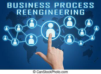 processus, reengineering, business