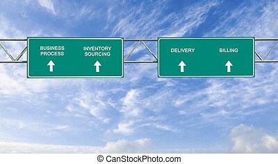 processus, route, affaires signent