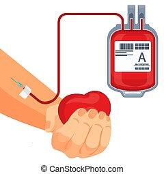 processus, sac main, donation, sanguine, humain, plastique