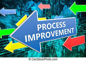 processus, texte, concept, amélioration
