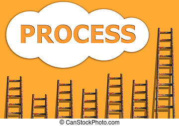 Process,wordding about success of business
