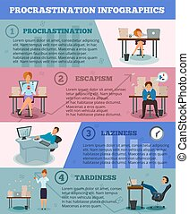 Procrastination at workplace types signs and avoiding tips 4 cartoon banners infographic poster with characters vector illustration