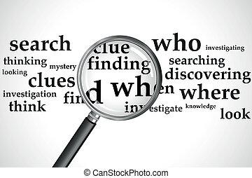 procurar