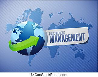 Procurement Management international sign concept