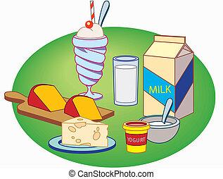 prodotti, latte