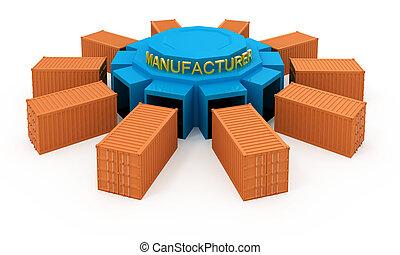prodotti, sviluppo, fabbricante