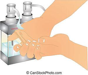 product., πλύση , βάση , αλκοόλ , άνυδρος