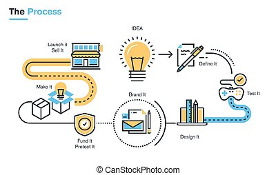 Product development process - Flat line illustration of...