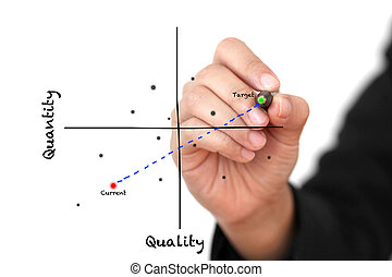 Business hand writing Target of product Improvement to aim High quality and quantity