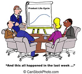 Product Life Cycle - Business cartoon showing product life...