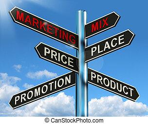 product, marketing, prijs, malen, vermalen, plek, wegwijzer,...