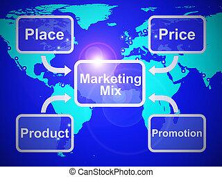 product, middelen, marketing, prijs, -, illustratie, malen, vermalen, plek, bevordering, 3d