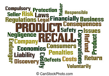 Product Recall word cloud on white background