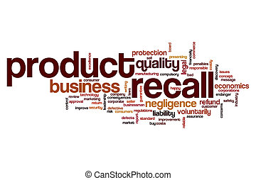 Product recall word cloud