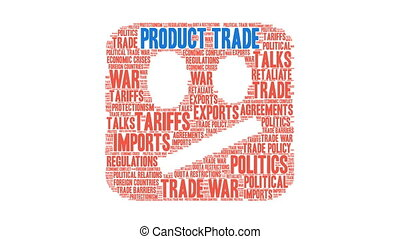 Product Trade word cloud on a white background.