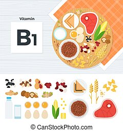 producten, vitamine b1