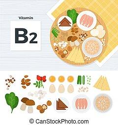 producten, vitamine b2