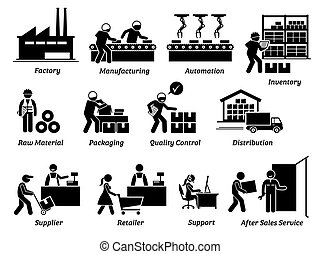 Production manufacturing process from factory, supplier, distributor, and to retailer icons set.