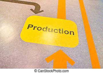 Production sign as part of an industrial flow chart
