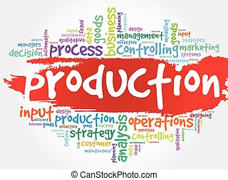 PRODUCTION word cloud, business concept