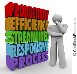 Productivity Efficiency Words Thinker Business Improve Output