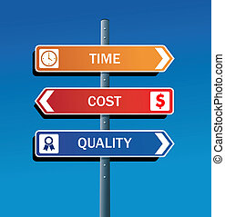 Productivity business road post directions: quality, time, cost. Vector file layered for easy manipulation and custom coloring.