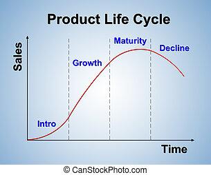 producto, vida, gráfico, concept), (marketing, ciclo