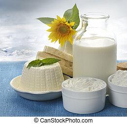 productos, lechería