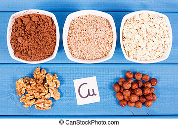 Products and ingredients containing copper and dietary...