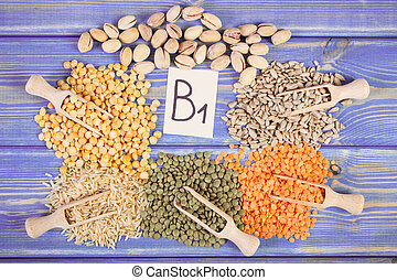 Products and ingredients containing vitamin B1 and dietary ...