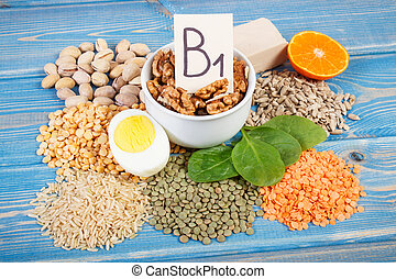 Products and ingredients containing vitamin B1 and dietary...