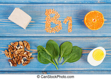 Products and ingredients containing vitamin B1, dietary ...