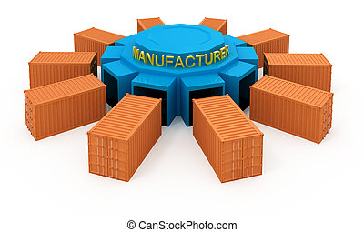 Products development manufacturer - Products development...