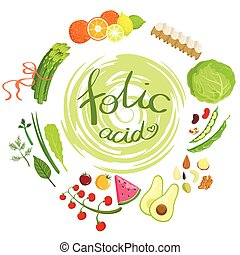 Products Rich In Folic Acid Infographic Illustration. Simple...