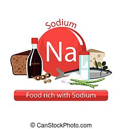 healthy food - Products rich with sodium. Bases of healthy...
