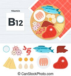 Products with vitamin B12 - Vitamin B12 vector flat ...