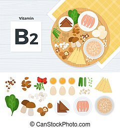 Products with vitamin B2